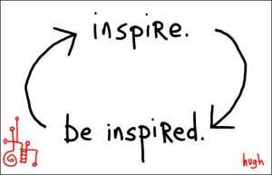inspiration cycle