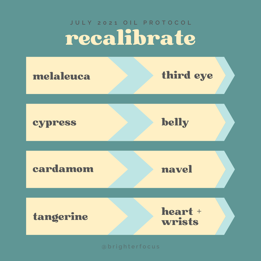 Green background, grey and yellow lettering. Text reads: July 2021 Oil Protocol. recalibrate. In yellow boxes with blue accents: melaleuca > third eye. cypress > belly. cardamom > navel. tangerine > heart + wrists. @brighterfocus. Tag: july 2021 self-care